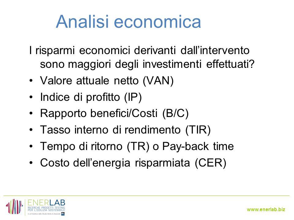 Analisi economica I risparmi economici derivanti dall'intervento sono maggiori degli investimenti effettuati