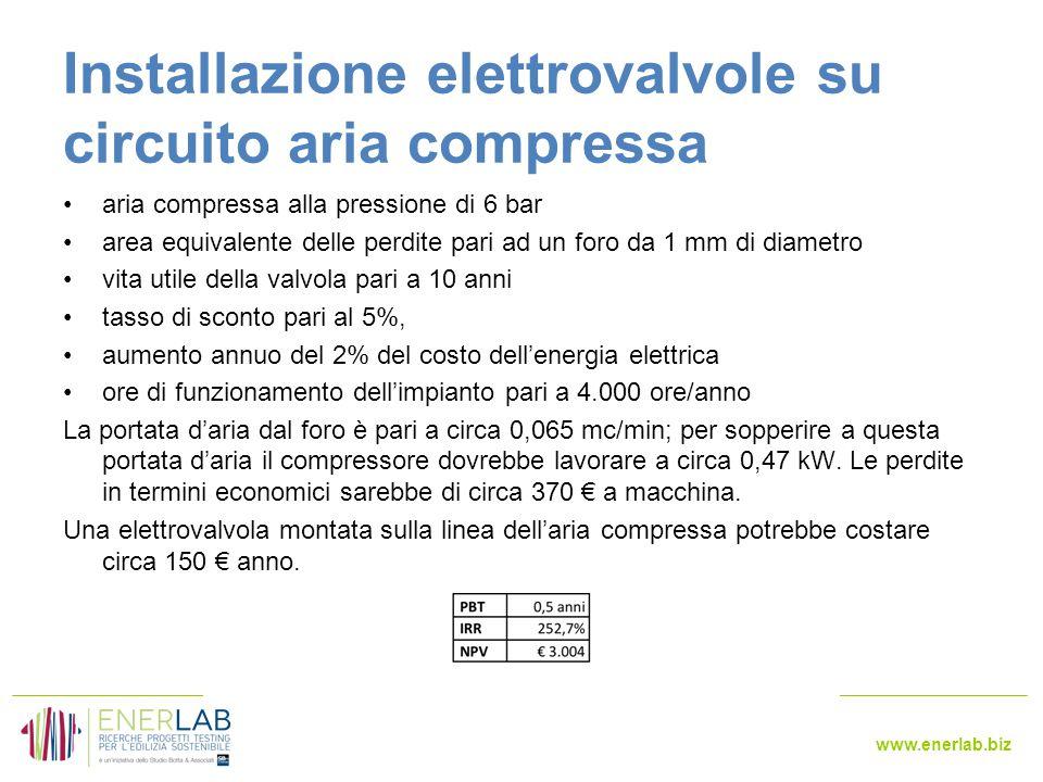 Installazione elettrovalvole su circuito aria compressa