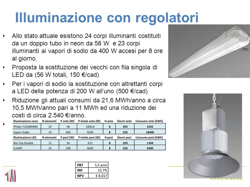 Illuminazione con regolatori