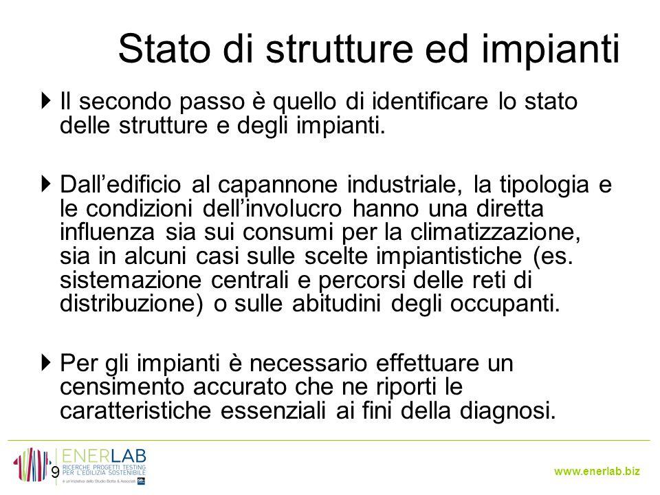 Stato di strutture ed impianti
