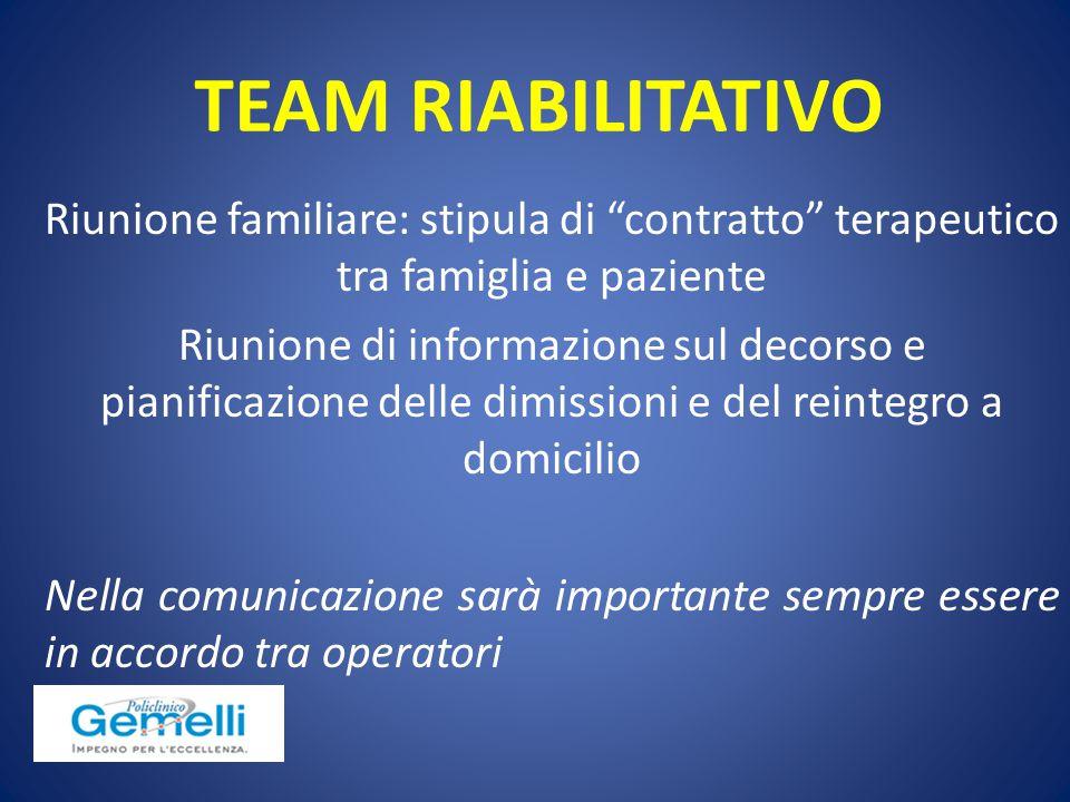 TEAM RIABILITATIVO Riunione familiare: stipula di contratto terapeutico tra famiglia e paziente.