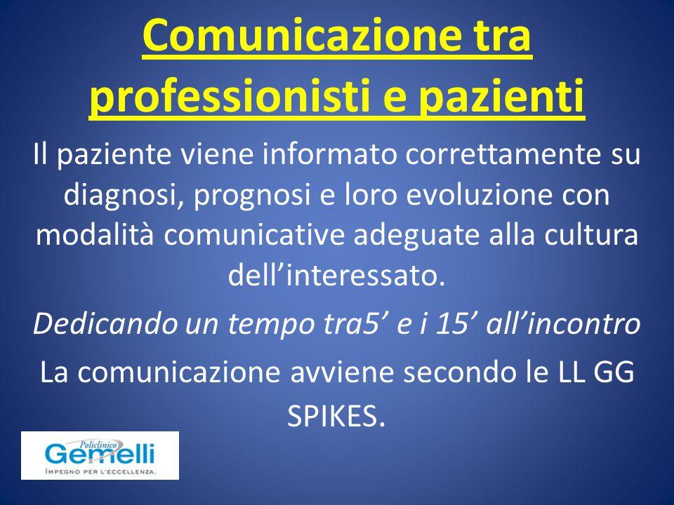 Comunicazione tra professionisti e pazienti