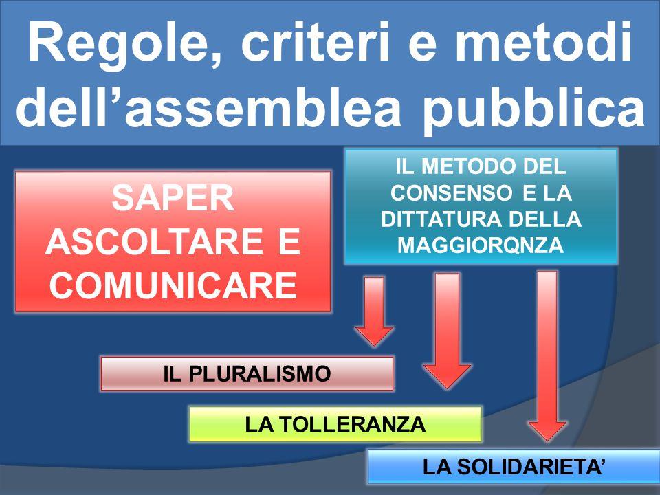 Regole, criteri e metodi dell'assemblea pubblica