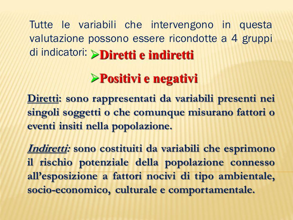 Diretti e indiretti Positivi e negativi