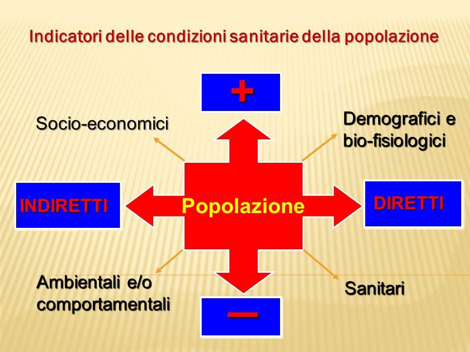 Indicatori delle condizioni sanitarie della popolazione