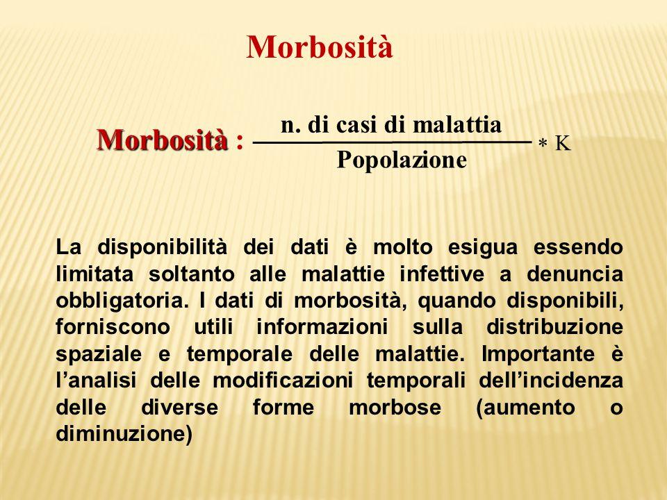 Morbosità Morbosità : n. di casi di malattia Popolazione K *
