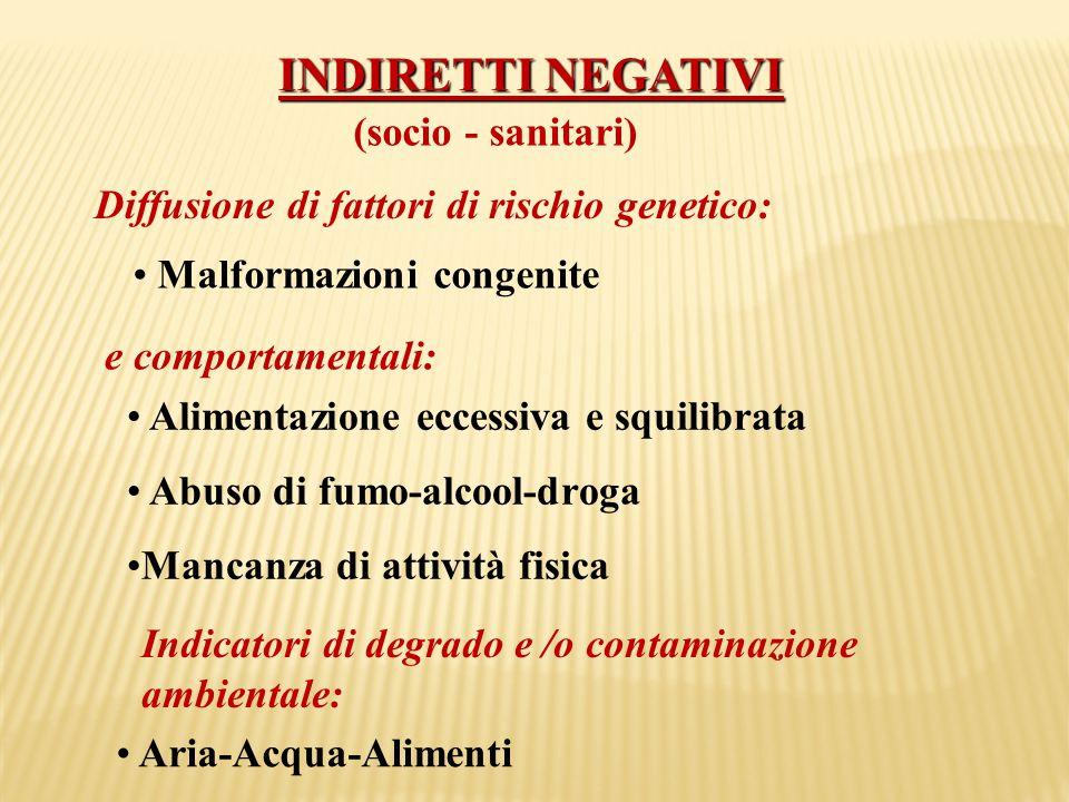 INDIRETTI NEGATIVI (socio - sanitari)