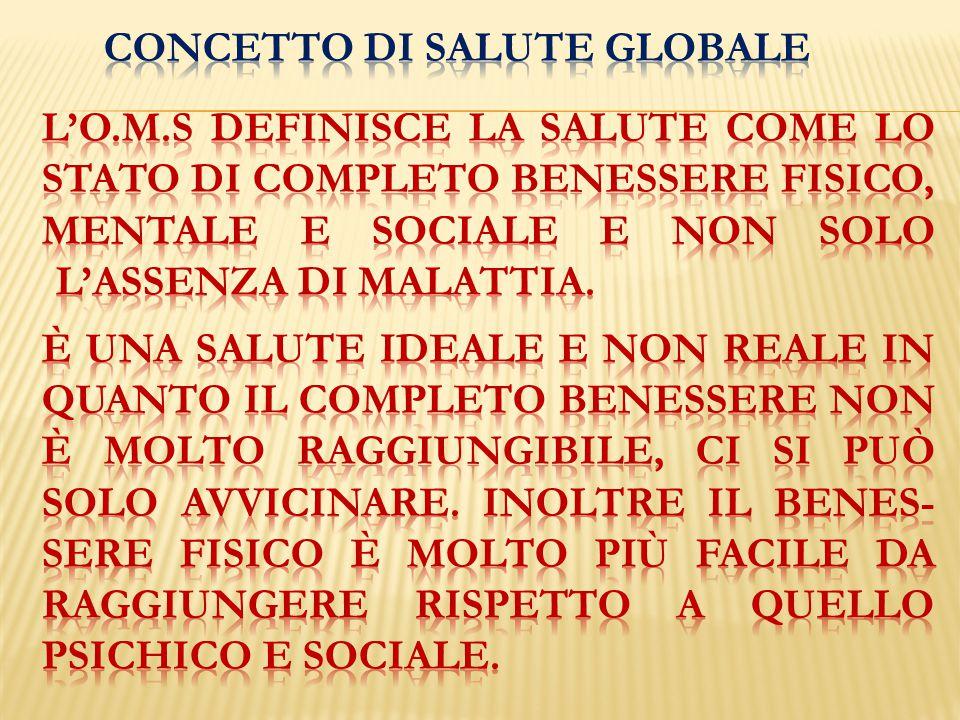 CONCETTO DI SALUTE GLOBALE. L'O. M