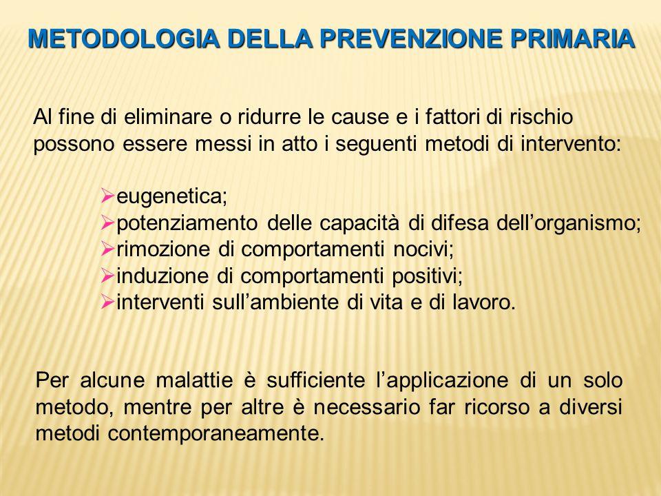 METODOLOGIA DELLA PREVENZIONE PRIMARIA