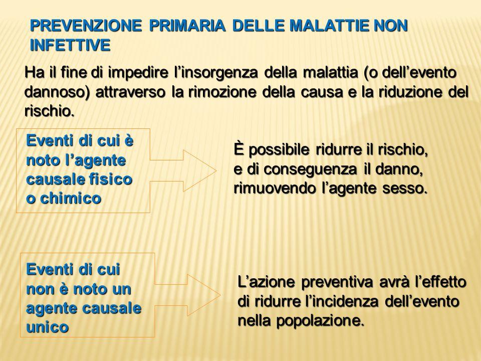 PREVENZIONE PRIMARIA DELLE MALATTIE NON INFETTIVE