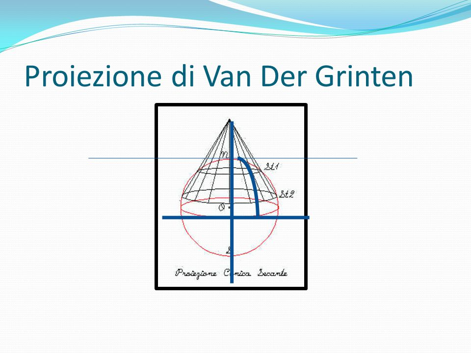 Proiezione di Van Der Grinten