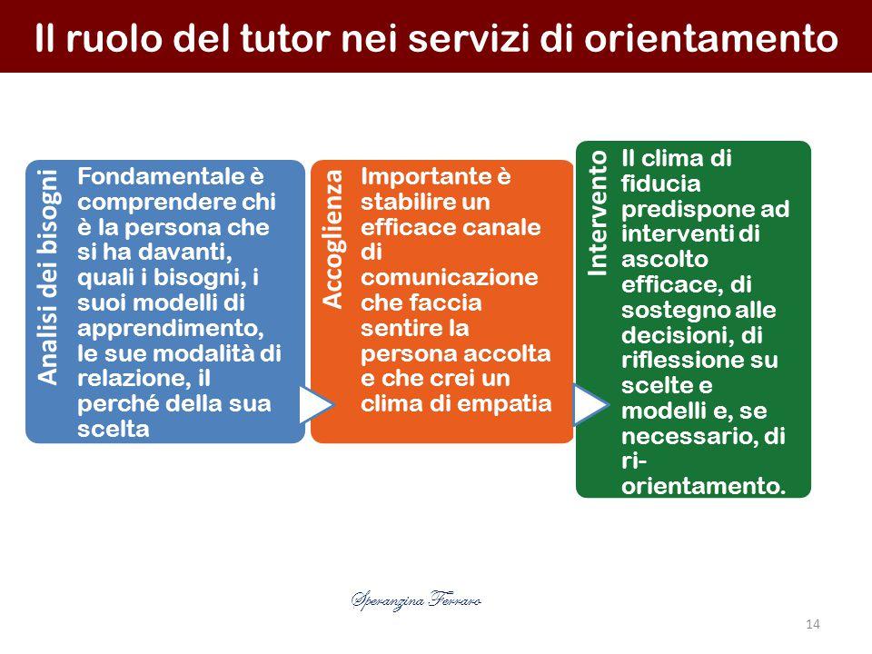 Il ruolo del tutor nei servizi di orientamento