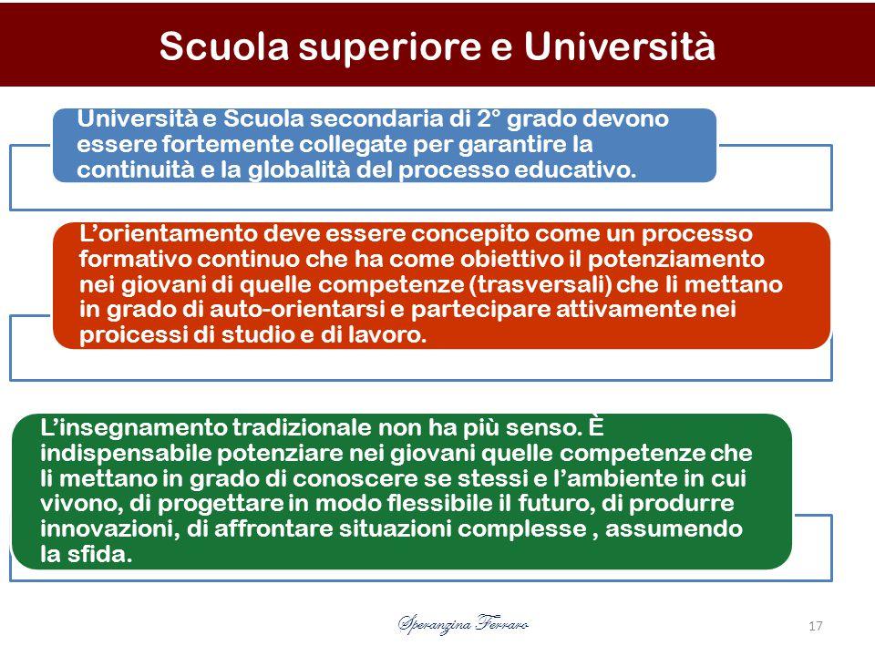 Scuola superiore e Università