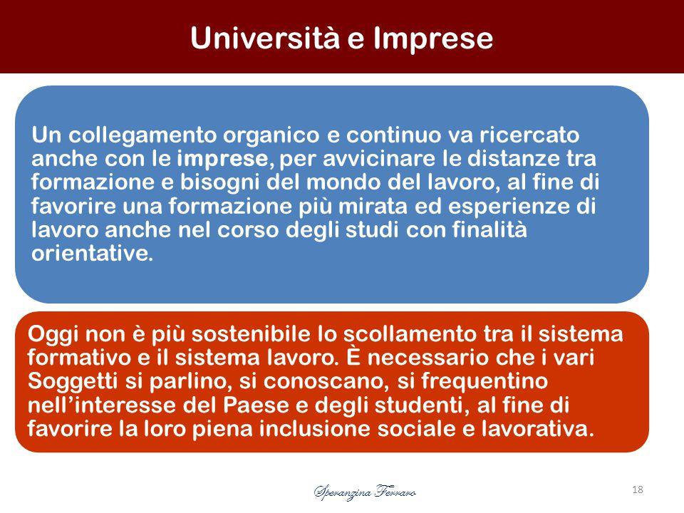 Università e Imprese