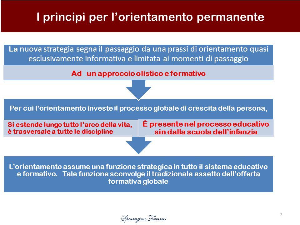 I principi per l'orientamento permanente