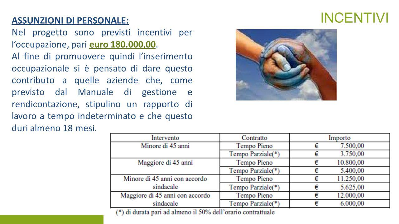 incentivi ASSUNZIONI DI PERSONALE: