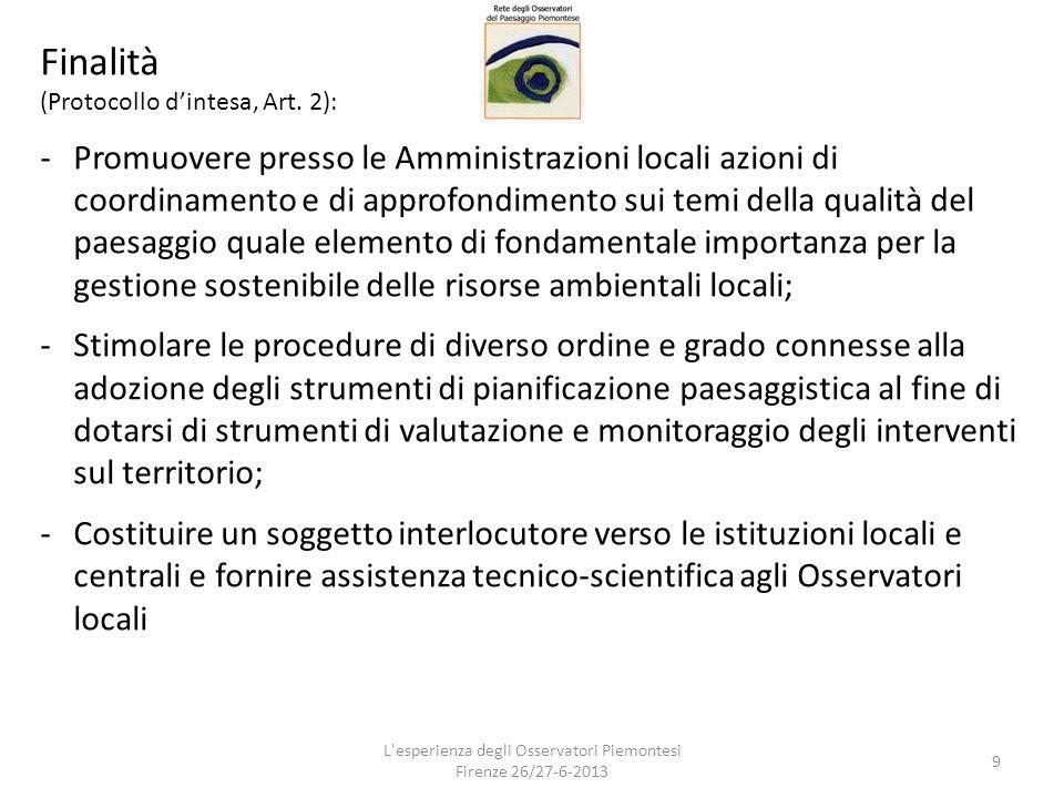 L esperienza degli Osservatori Piemontesi Firenze 26/27-6-2013
