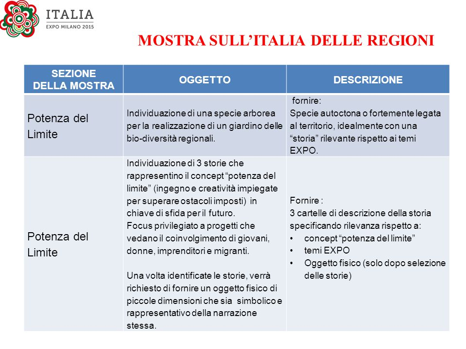 MOSTRA SULL'ITALIA DELLE REGIONI