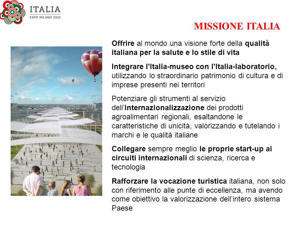 MISSIONE ITALIA Offrire al mondo una visione forte della qualità italiana per la salute e lo stile di vita.