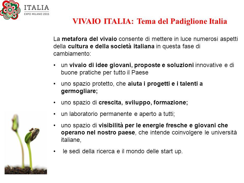 VIVAIO ITALIA: Tema del Padiglione Italia