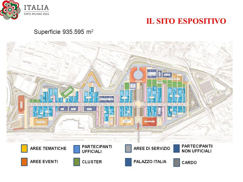IL SITO ESPOSITIVO Superficie 935.595 m2 AREE TEMATICHE AREE EVENTI