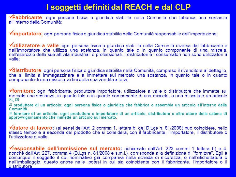 I soggetti definiti dal REACH e dal CLP