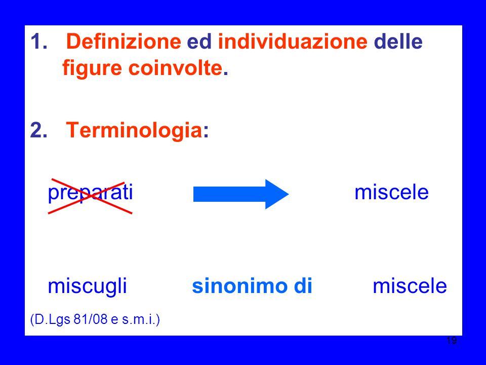 1. Definizione ed individuazione delle figure coinvolte.