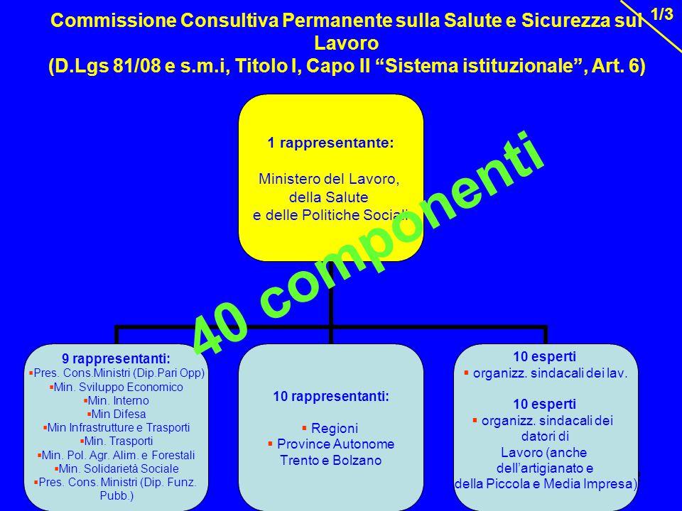 Commissione Consultiva Permanente sulla Salute e Sicurezza sul Lavoro (D.Lgs 81/08 e s.m.i, Titolo I, Capo II Sistema istituzionale , Art. 6)