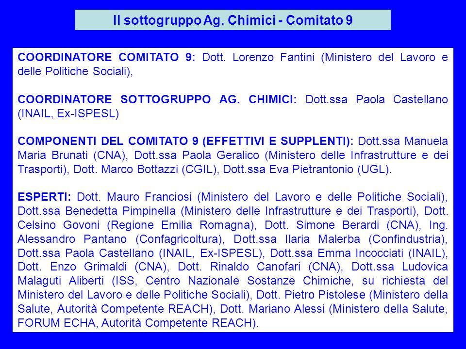 Il sottogruppo Ag. Chimici - Comitato 9