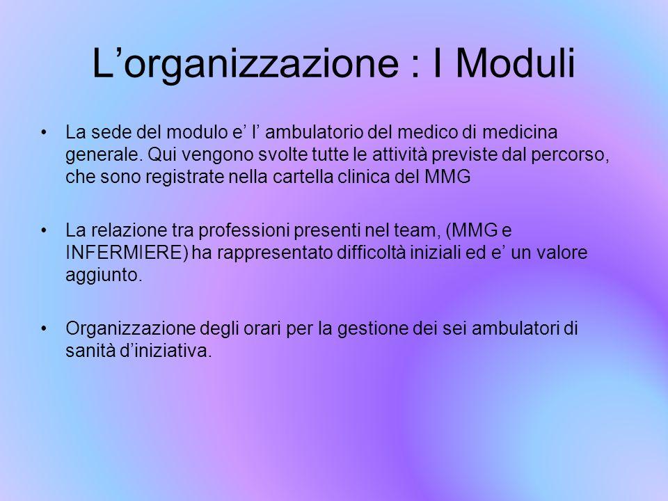 L'organizzazione : I Moduli