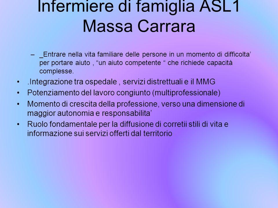 Infermiere di famiglia ASL1 Massa Carrara
