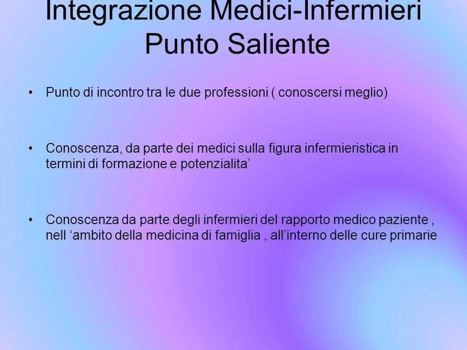 Integrazione Medici-Infermieri Punto Saliente