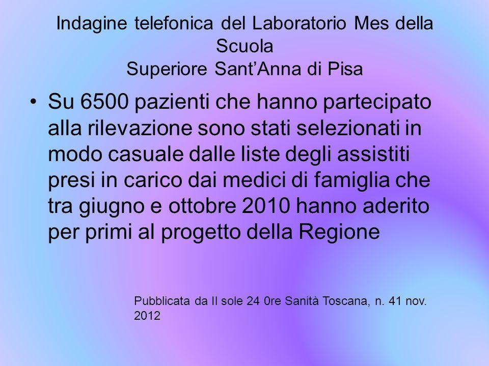 Indagine telefonica del Laboratorio Mes della Scuola Superiore Sant'Anna di Pisa