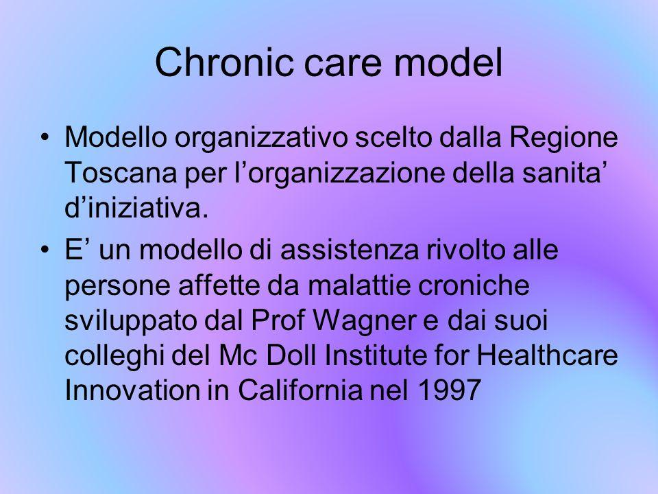 Chronic care model Modello organizzativo scelto dalla Regione Toscana per l'organizzazione della sanita' d'iniziativa.