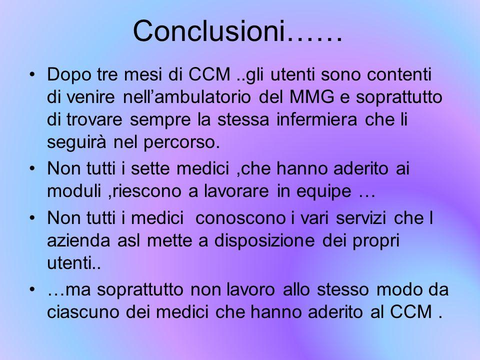 Conclusioni……
