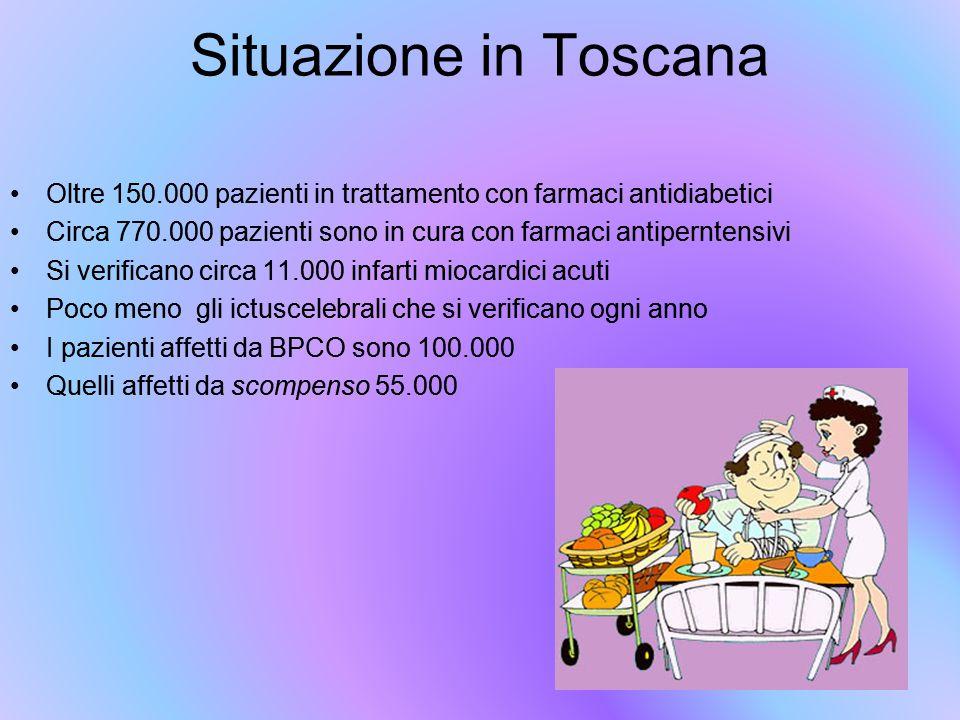 Situazione in Toscana Oltre 150.000 pazienti in trattamento con farmaci antidiabetici.