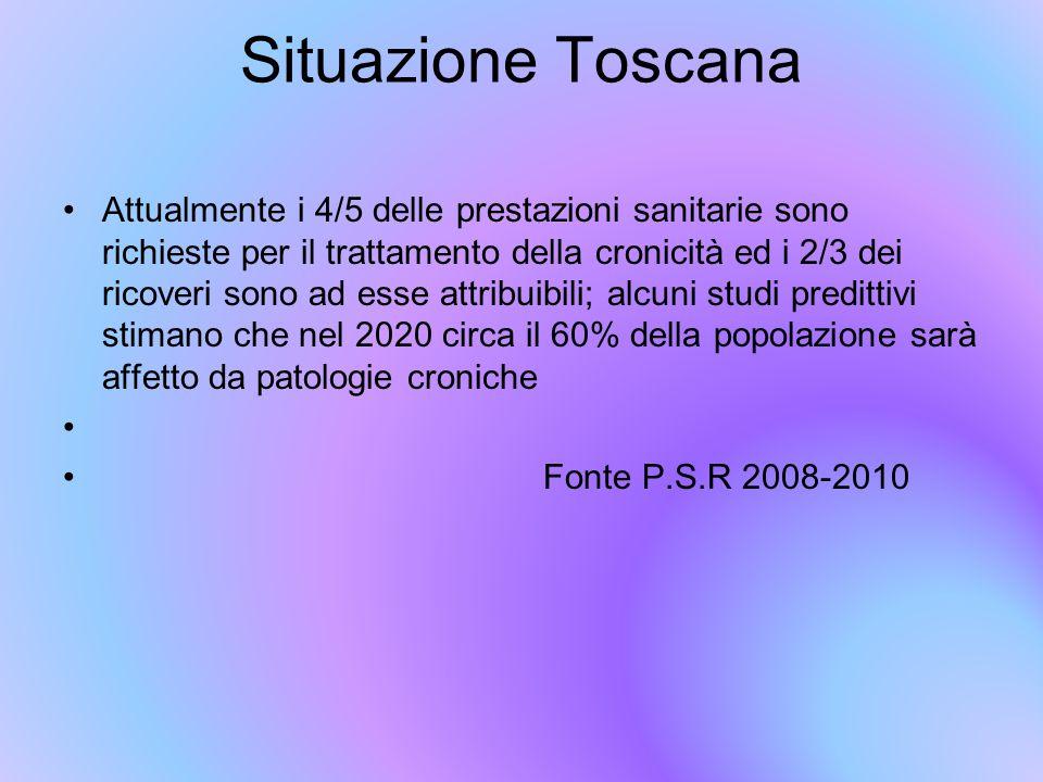 Situazione Toscana