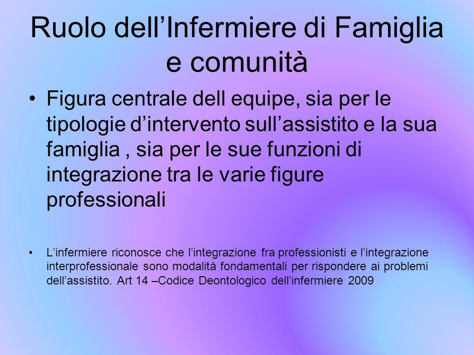 Ruolo dell'Infermiere di Famiglia e comunità