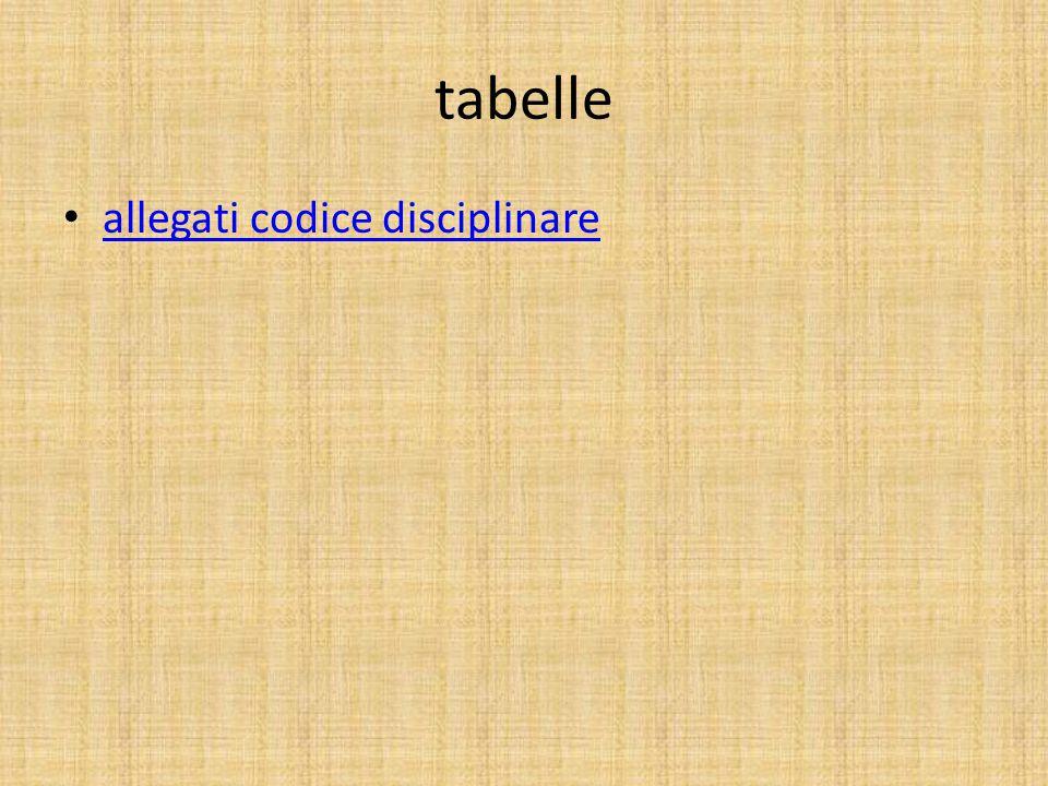tabelle allegati codice disciplinare