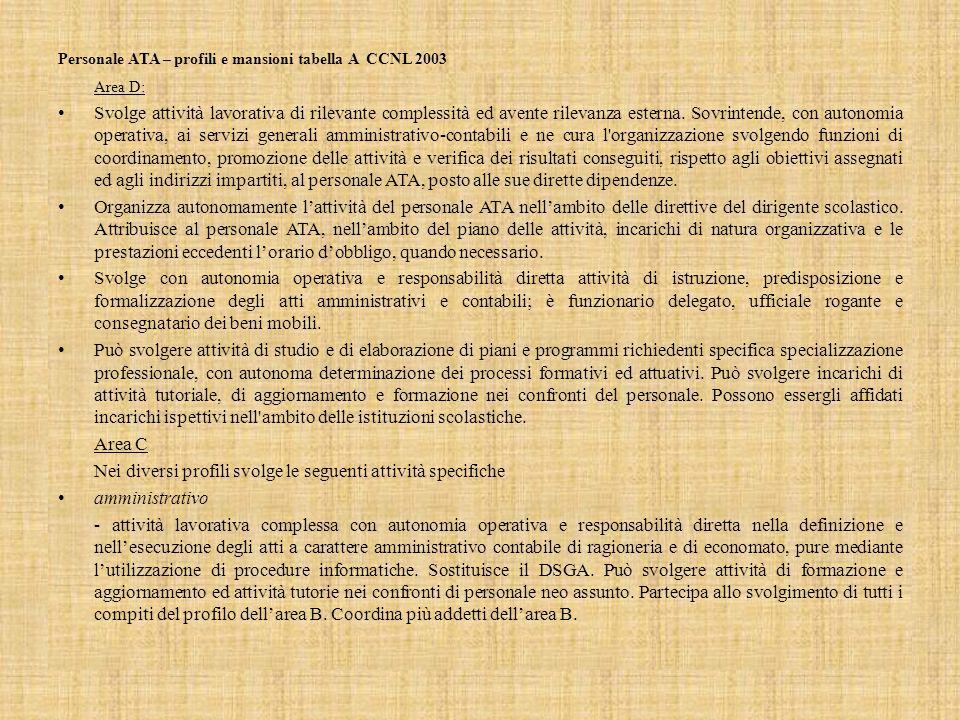 Personale ATA – profili e mansioni tabella A CCNL 2003
