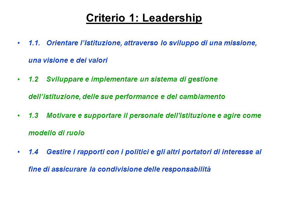Criterio 1: Leadership 1.1. Orientare l'Istituzione, attraverso lo sviluppo di una missione, una visione e dei valori.