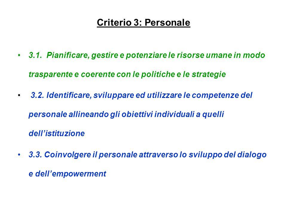 Criterio 3: Personale 3.1. Pianificare, gestire e potenziare le risorse umane in modo trasparente e coerente con le politiche e le strategie.