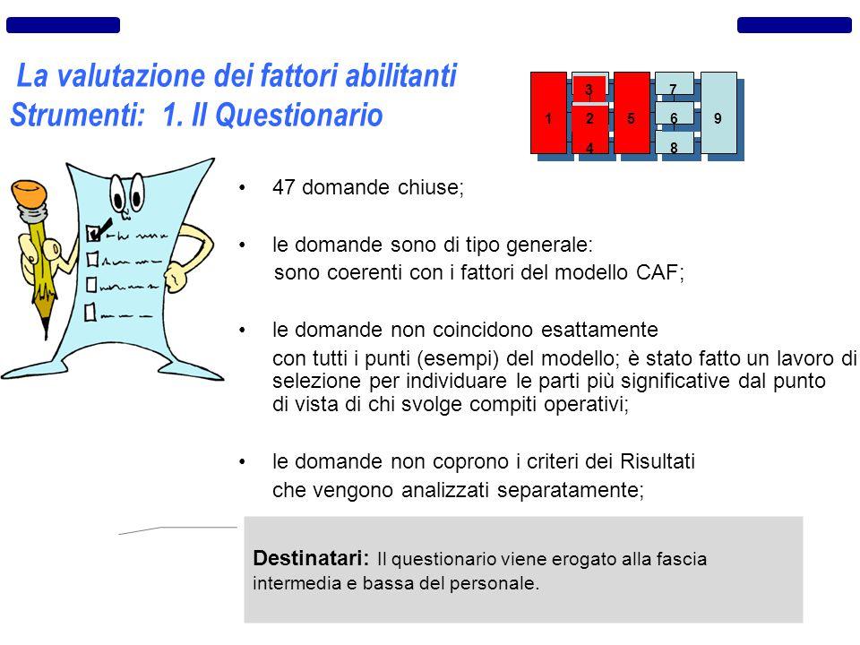La valutazione dei fattori abilitanti Strumenti: 1. Il Questionario