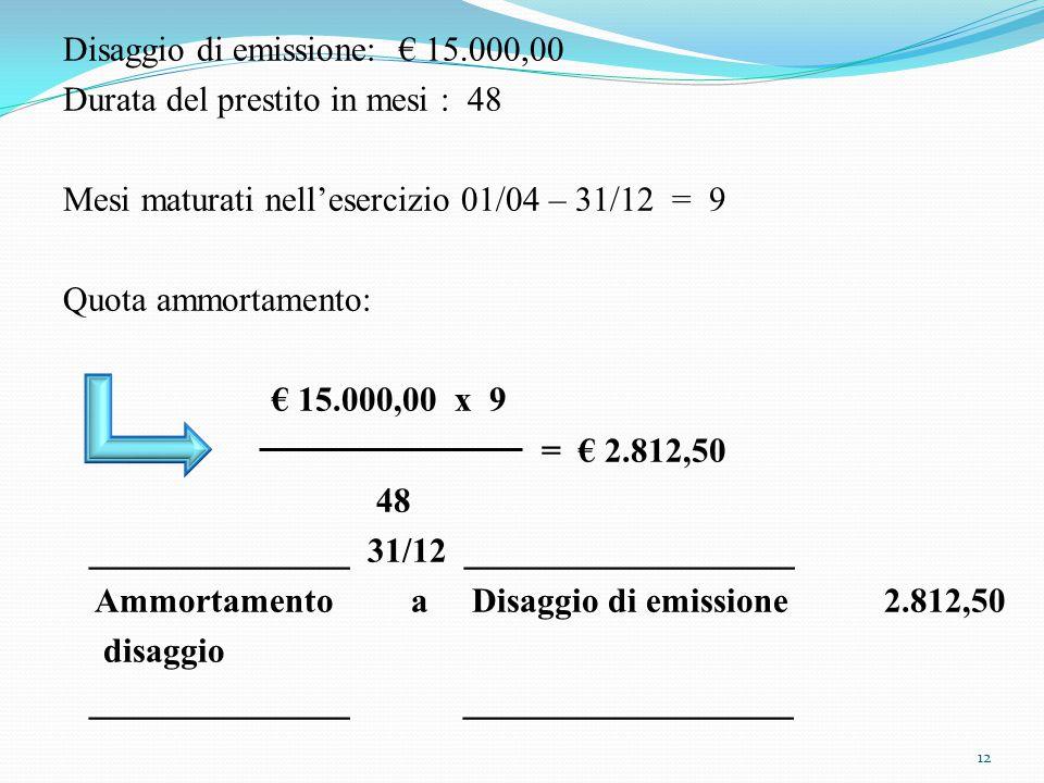 Disaggio di emissione: € 15.000,00