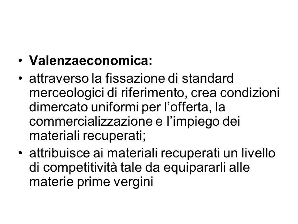 Valenzaeconomica: