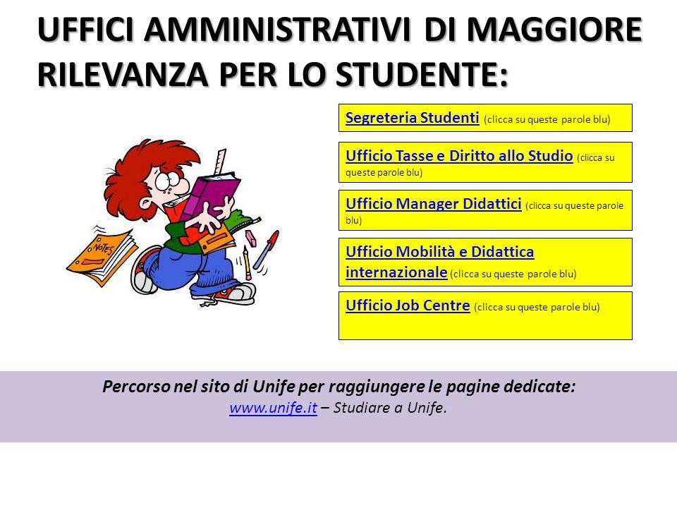 Percorso nel sito di Unife per raggiungere le pagine dedicate: