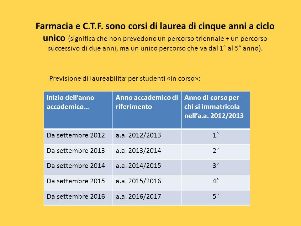 Farmacia e C.T.F. sono corsi di laurea di cinque anni a ciclo unico (significa che non prevedono un percorso triennale + un percorso successivo di due anni, ma un unico percorso che va dal 1° al 5° anno).