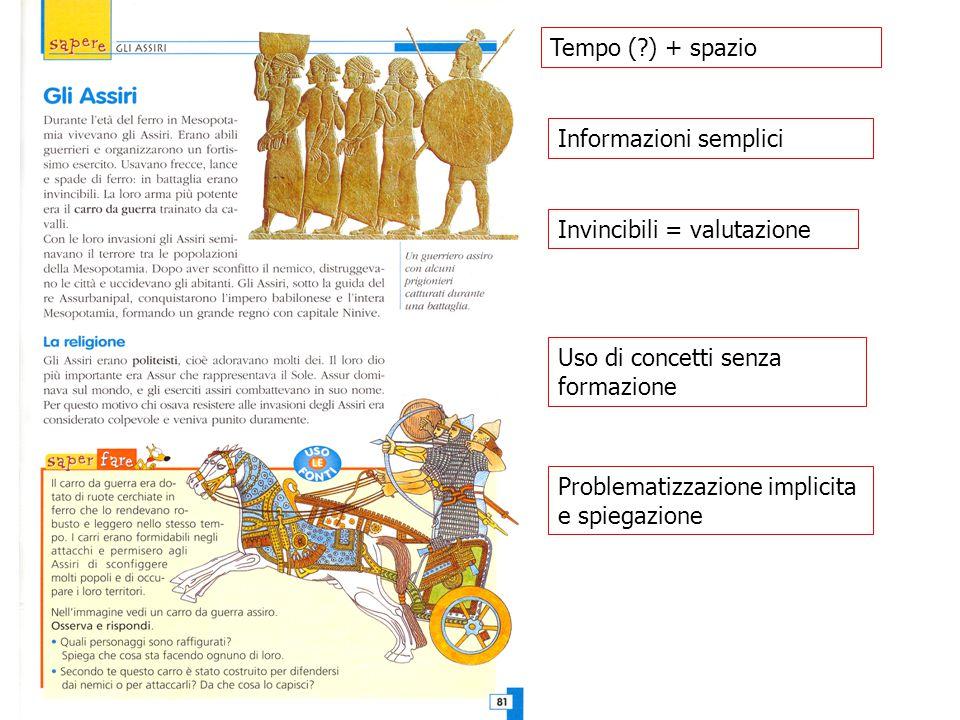 Tempo ( ) + spazio Informazioni semplici. Invincibili = valutazione. Uso di concetti senza formazione.