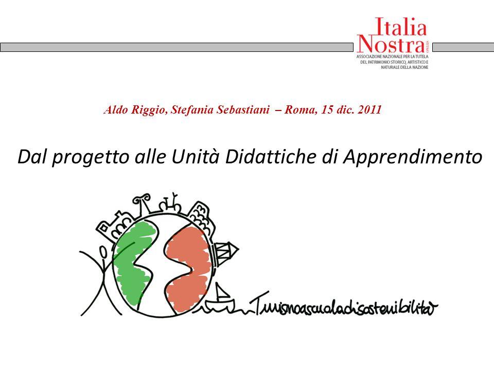 Dal progetto alle Unità Didattiche di Apprendimento