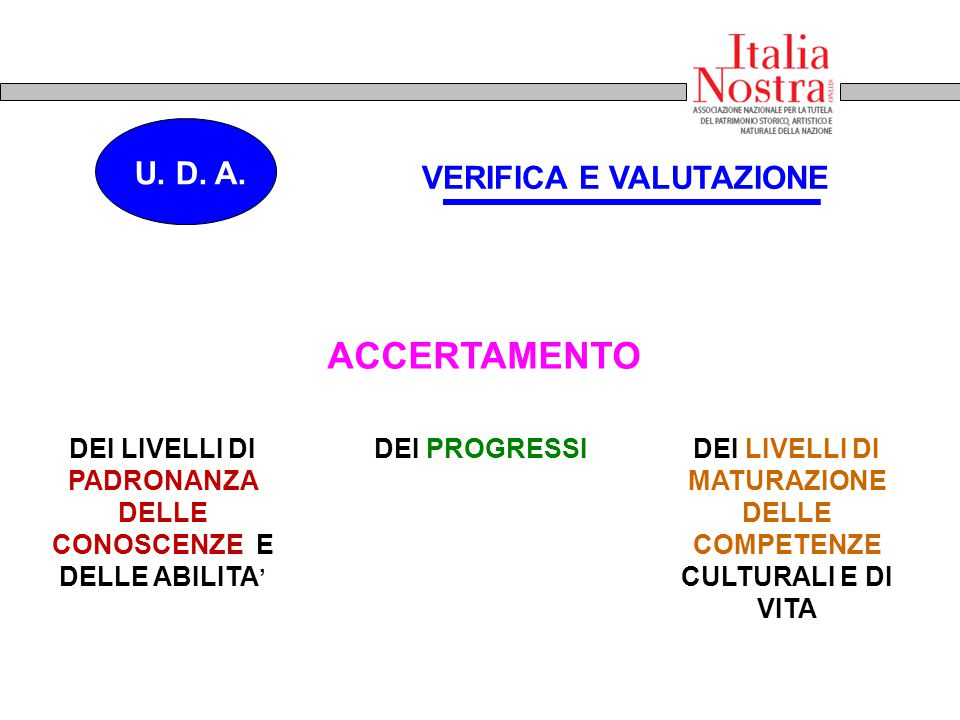 ACCERTAMENTO U. D. A. VERIFICA E VALUTAZIONE
